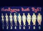 რომელი ხარ შენ?